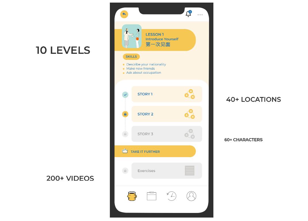 NihaoCafe   Chinese Learning Platform