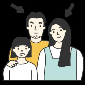 holidays  Fùmǔ 父母 Parents  chinese nihaocafe